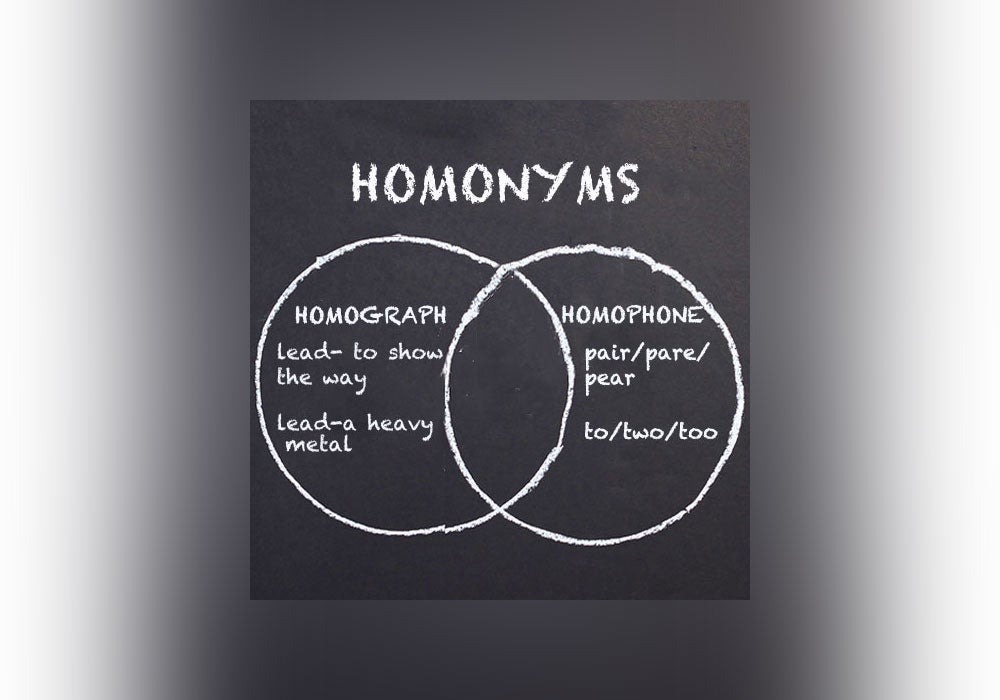 Word Fact Whats The Difference Between A Homograph Homonym And
