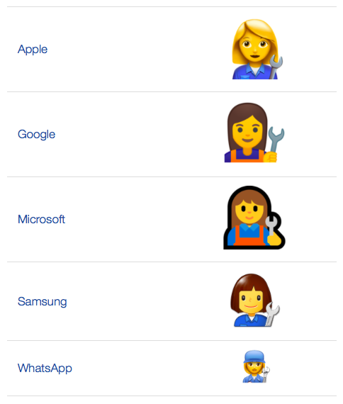 👩 - Woman Emoji - Emoji by Dictionary com