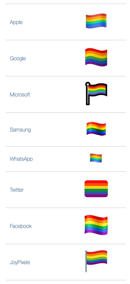 🏳️ 🌈 - Rainbow Flag Emoji - Emoji by Dictionary com
