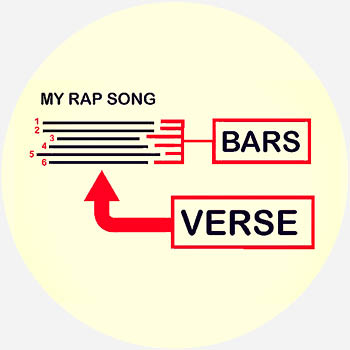 What Does bars Mean? | Slang by Dictionary com