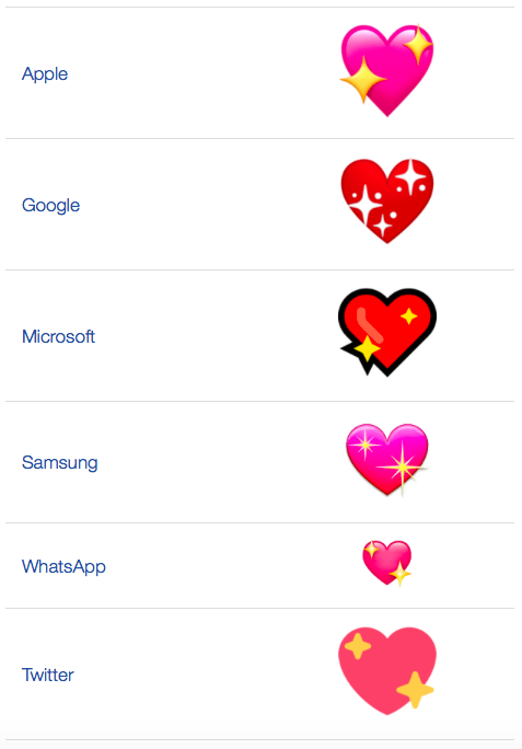 💖- Sparkling Heart Emoji - Emoji by Dictionary com