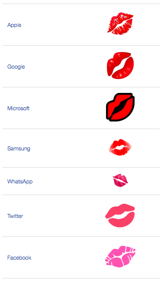 💋 - Kiss Mark Emoji - Emoji by Dictionary com