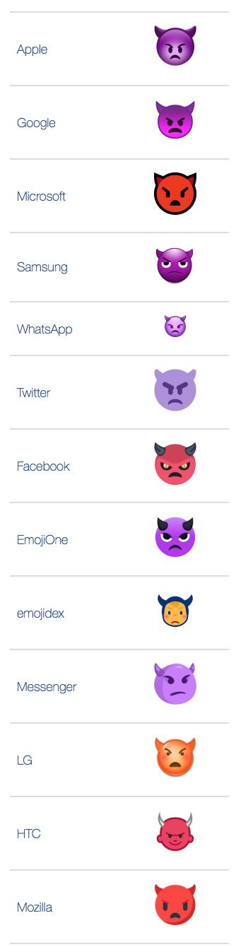 What does 👿 - Angry Face with Horns Emoji mean?