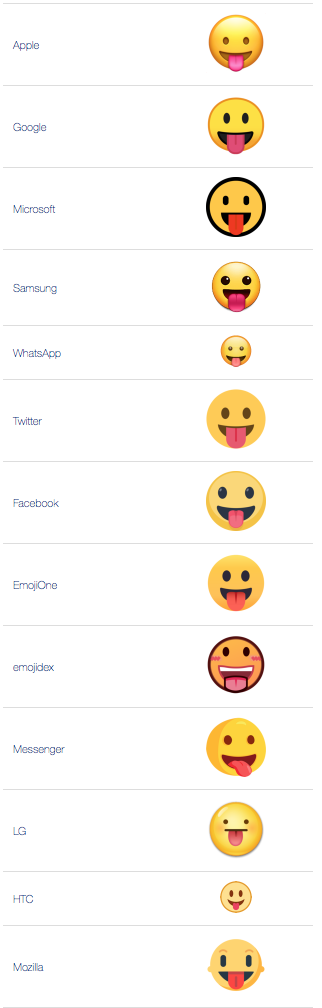 What does 😛 - Face with Tongue Emoji mean?