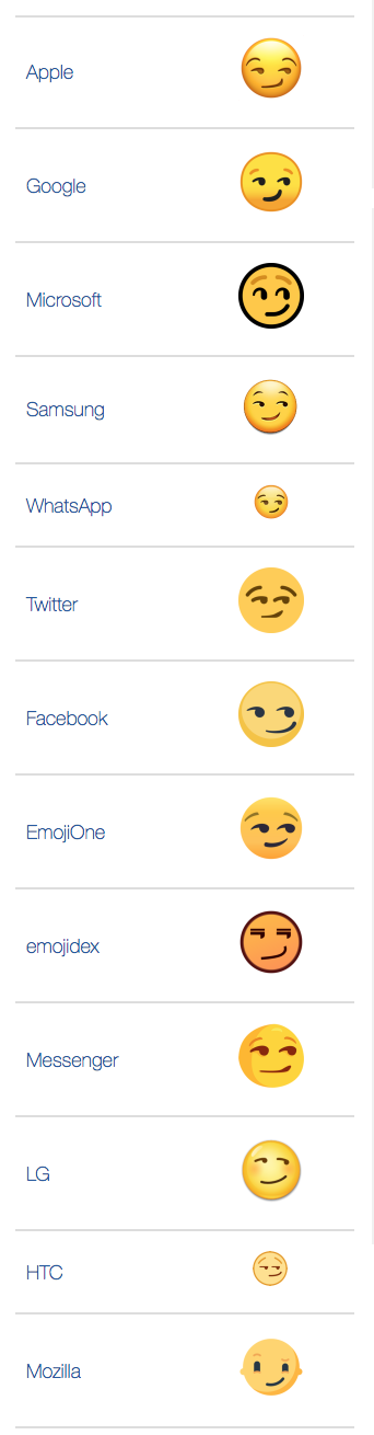 What does 😏- Smirking Face Emoji mean?