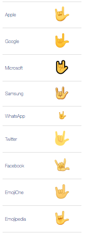 ATW: What does 🤟 - Love-you-gesture Emoji mean?