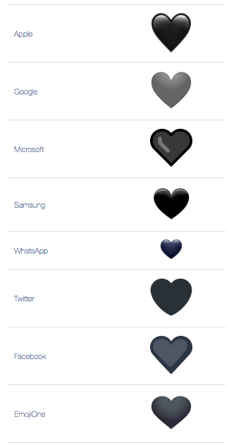 What All The Emoji Hearts Mean According To Absolutely No Research