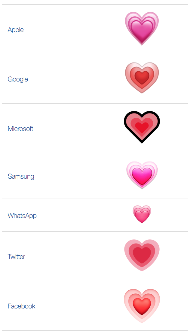 ATW: What does 💗 - Growing Heart Emoji mean?