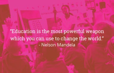 Quotes On Education | 11 Empowering Quotes About Education Everything After Z By