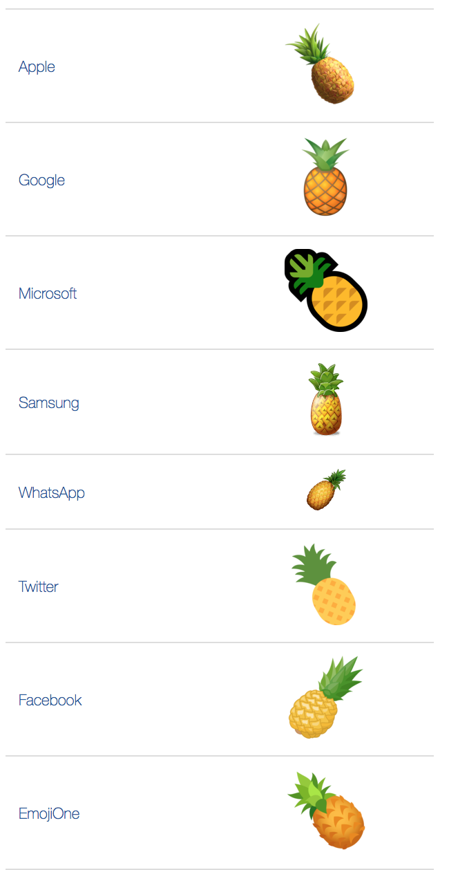 What Does Mean? | Emoji by Dictionary com