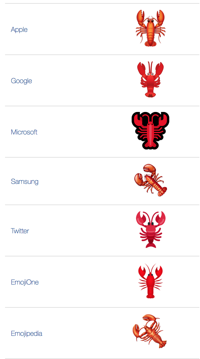 ATW: What does 🦞 - Lobster Emoji mean?