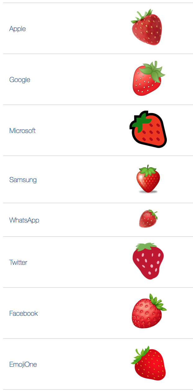 ATW: What does 🍓 - Strawberry Emoji mean?