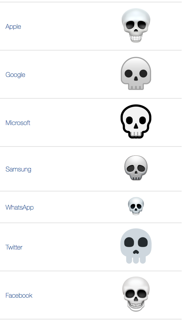 ATW: What does 💀 - Skull Emoji mean?