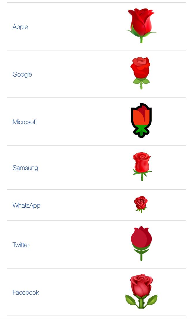 Rose Emoji Dictionary Com