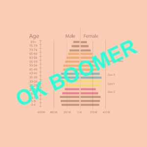 What Does OK boomer Mean? | Slang by Dictionary com